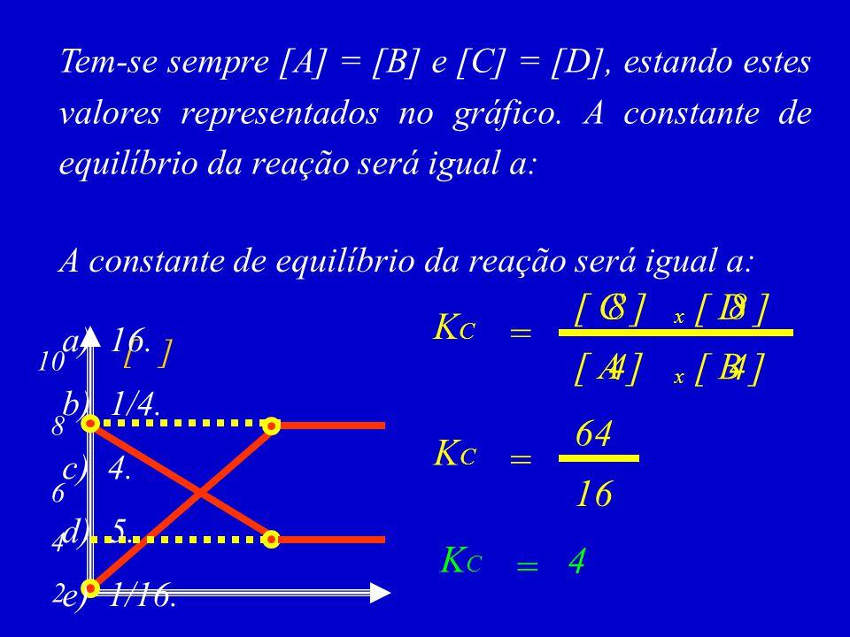 [ C ] 8 [ D ] 8 KC = [ A ] 4 [ B ] 4 64 KC = 16 KC 4 =